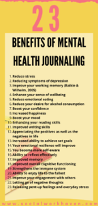 Benefits of Mental Health Journaling